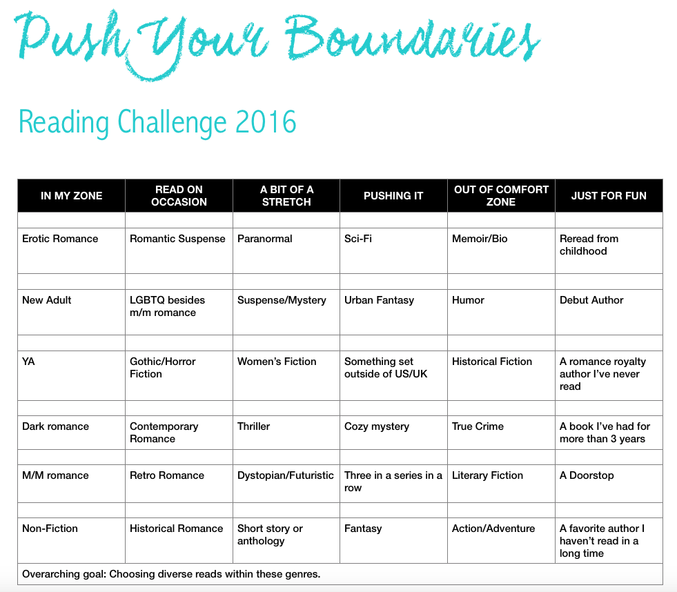 Roni's Push Your Boundaries Chart