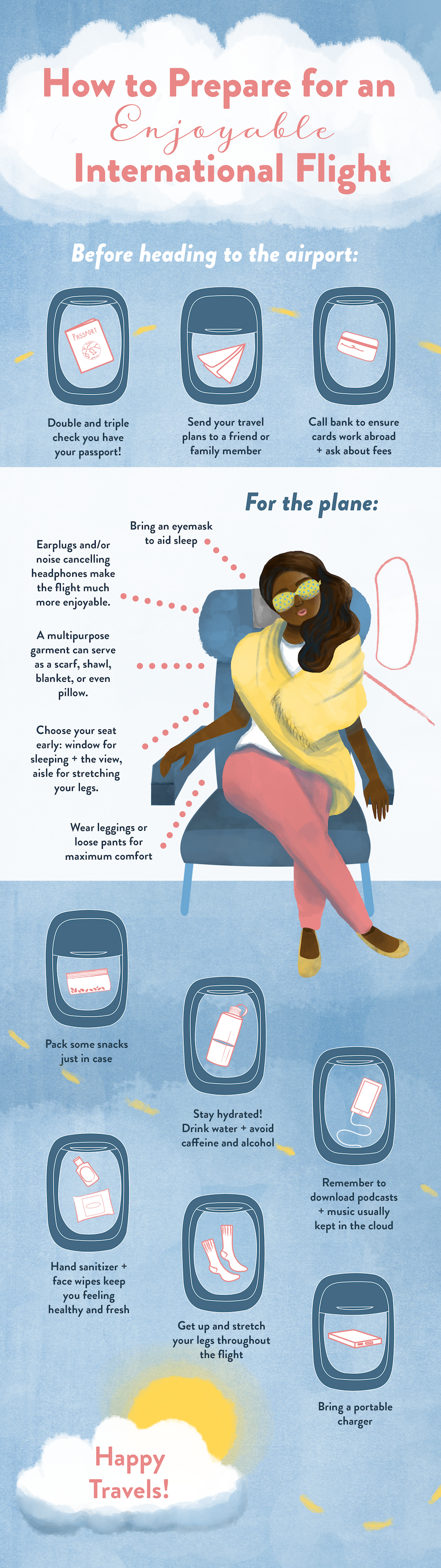 Copyright Elle Powell Art_Infographic_How to Prepare for A Flight.png