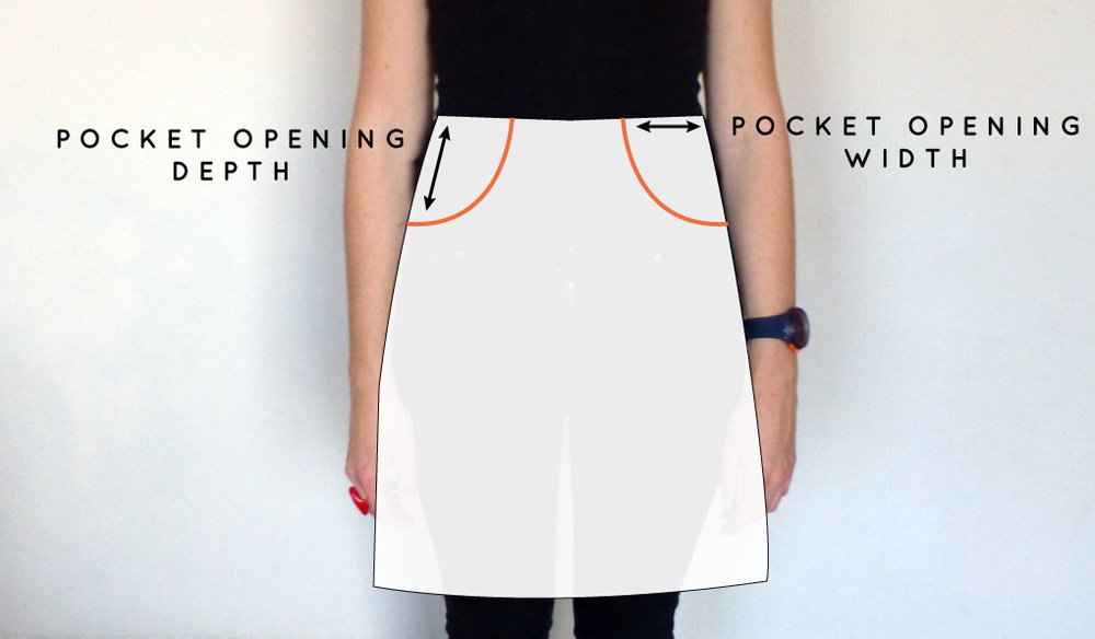 how_to_draft_side_pockets_2