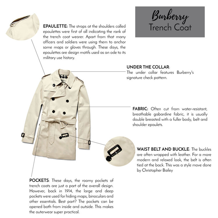 The Anatomy of a Burberry Trench Coat | page five Editorial ...