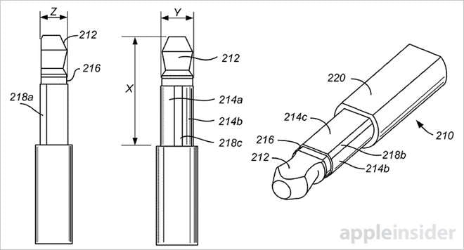 "Patent  No. 9,142,925  submitted by Apple in 2015 for a ""flat-jack""  Image credit  AppleInsider"