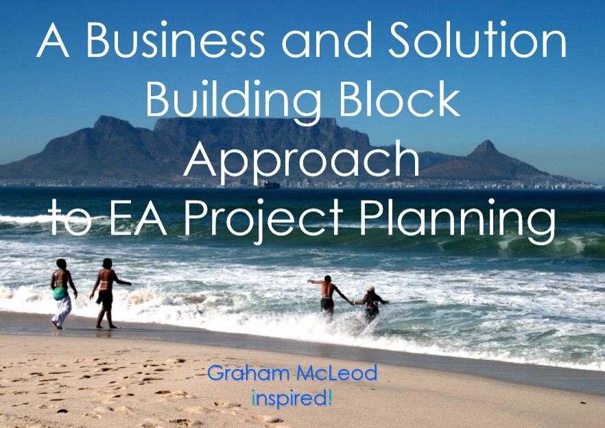 6,27MB-Business and Solution Building Block Approach to EA Project Planning