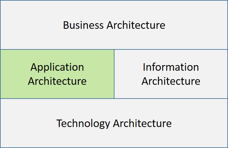 inspired! Application Architecture