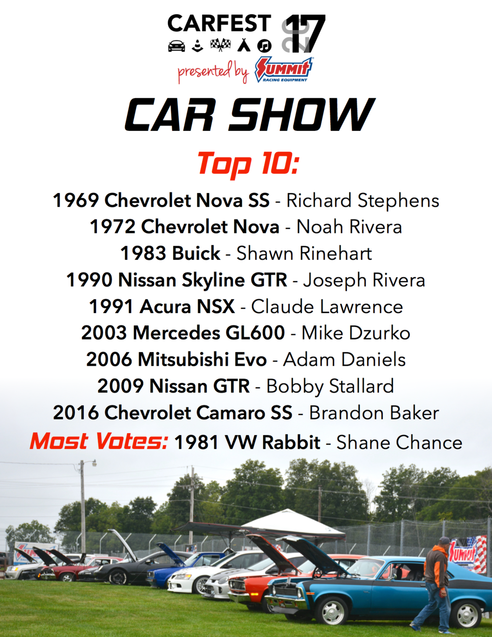 CARFEST 2017 Results - Car Show 2.png