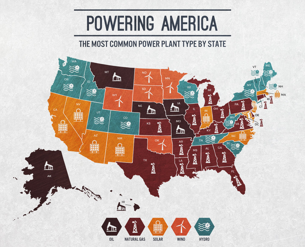 The most common US energy sources by state.
