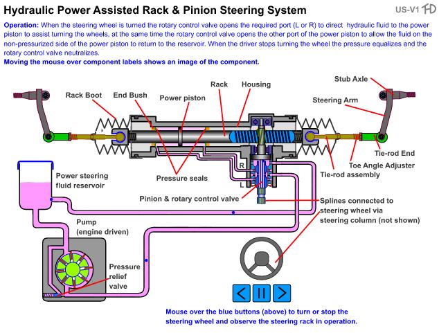 Power Steering Rack V1.png