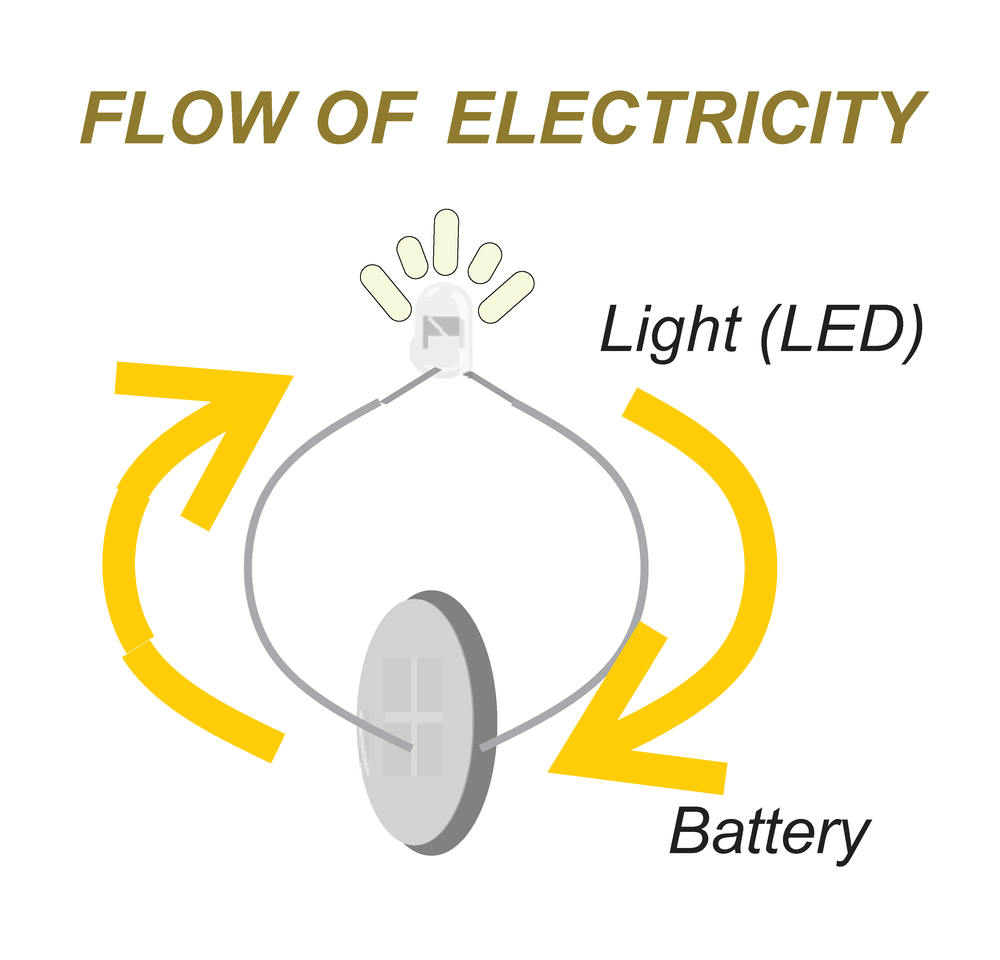 Electricity & Circuits-01-01.png