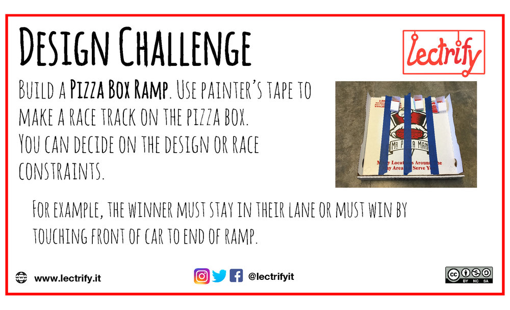 Pizza Box Racer_Page_05.jpg