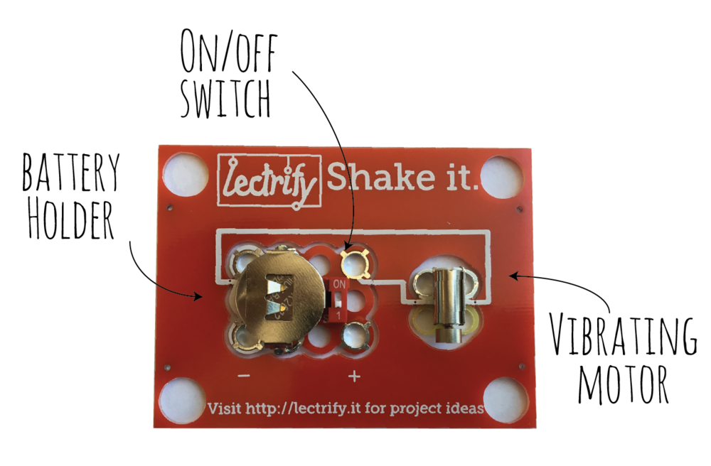 Shake it Labelled Components-01.png