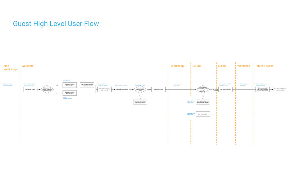 BL Wall- Functional Spec_Page_04.jpg