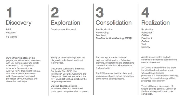 waxieus_bcs_process.pdf