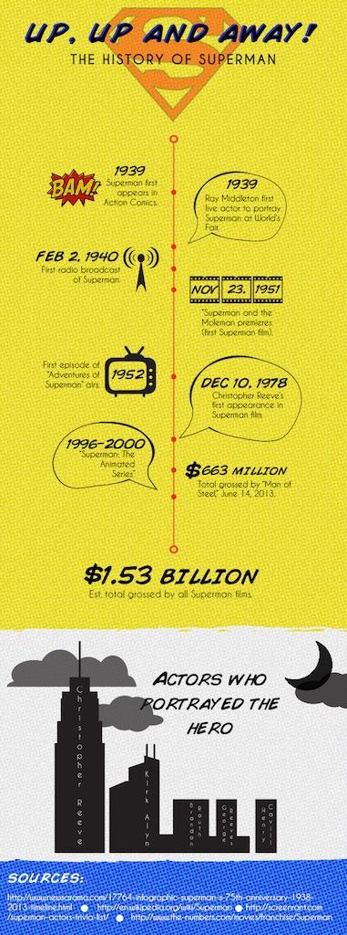 RachaelAnthoney-Infographic.jpg