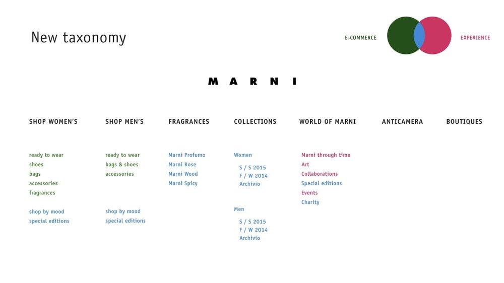 presentazione_marni_DEF+3.jpeg