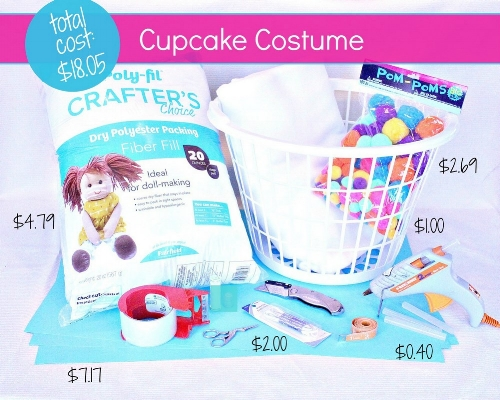 DIY Children's Cupcake Costume Tutorial -MIY