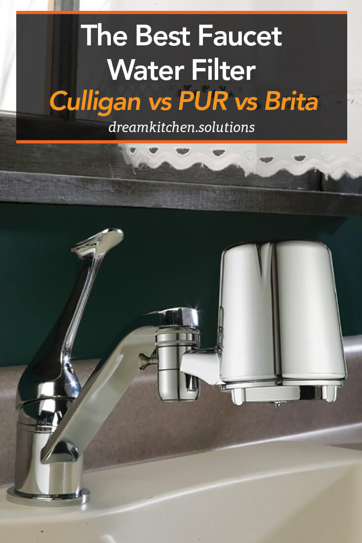 Faucet water filter for kitchen sink brita for kitchen - The Best Faucet Water Filter Jpg