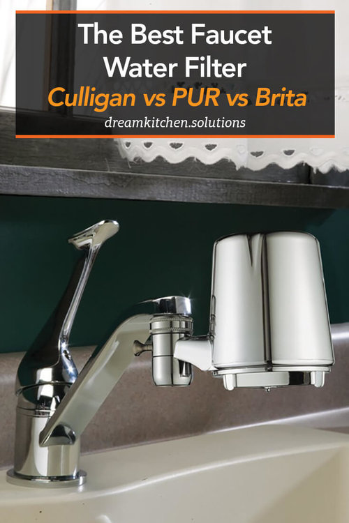 The Best Faucet Water Filter: Culligan vs PUR vs Brita