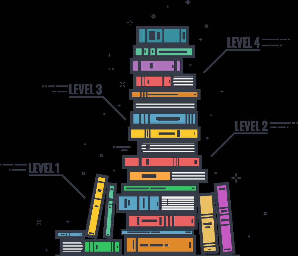 LevelFour-ImprovClass