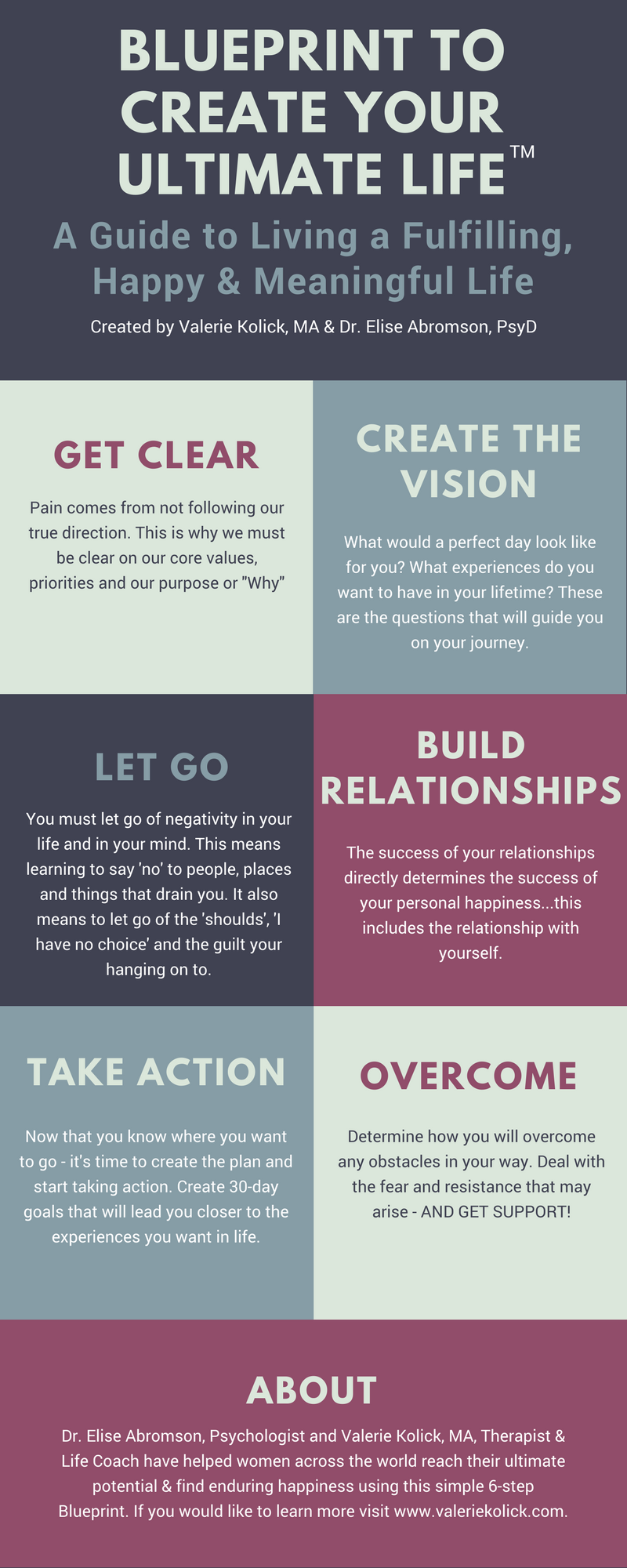 Click HERE for a printable blueprint