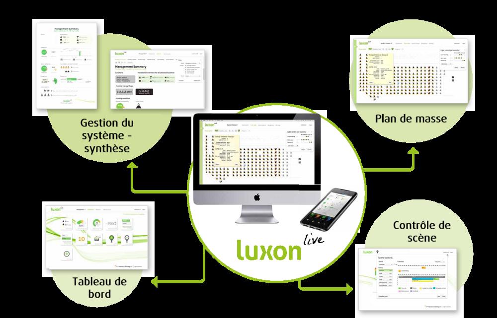 Luxon Smart Lighting