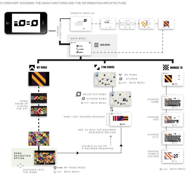 quick-flowchart_ROBO-01.jpg