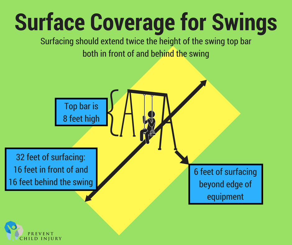 surface-coverage-for-swings-playgrounds-graphic-photo.png
