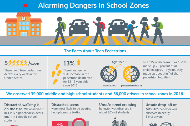 Alarming Dangers in School Zones-SKW-photo