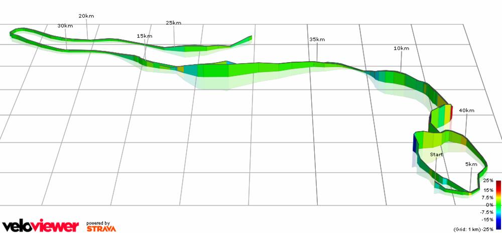 torshavnmarathon-hill-profile