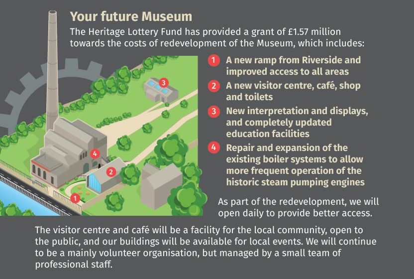 Your future museum.JPG