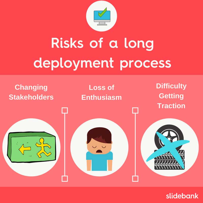 Risks of a long deployment process.jpg