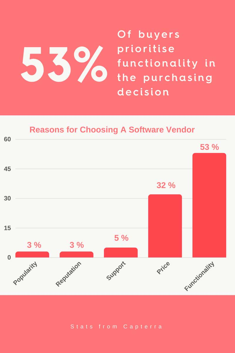 reasons for choosing vendor.jpg
