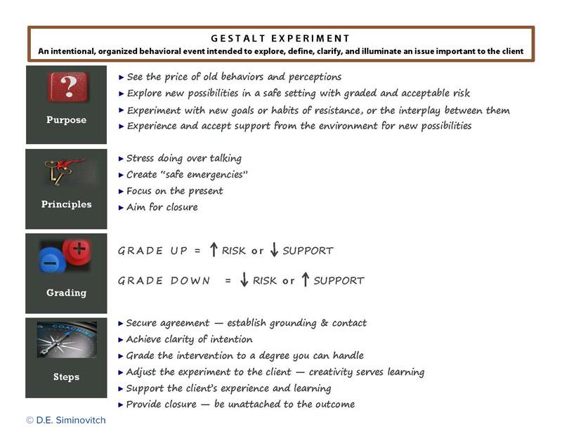 Gestalt-Experiment-Chart.jpg