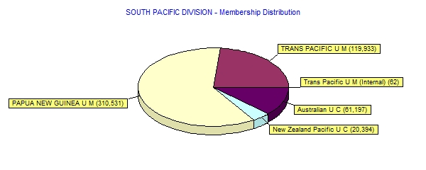 3549458_SPD_2017_SF_MemberDist_Pie.jpg