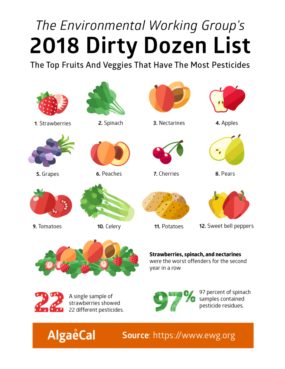 dirty-dozen-2018.png
