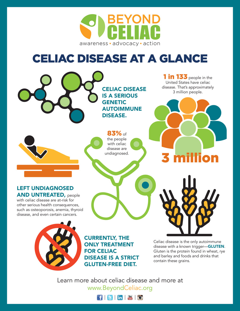 celiac-invisible-illness