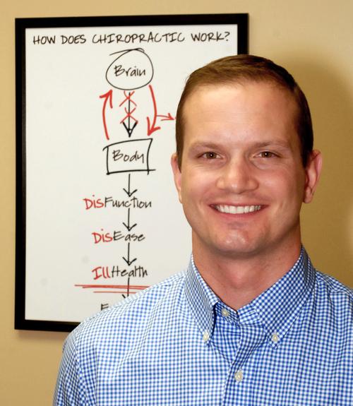 Dr. Ryan Glynn of Glynn Chiropractic