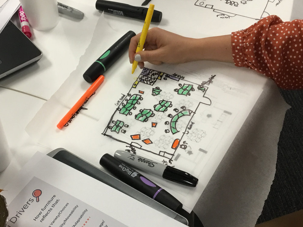 """Effective schools create design capacity throughout their organization."""