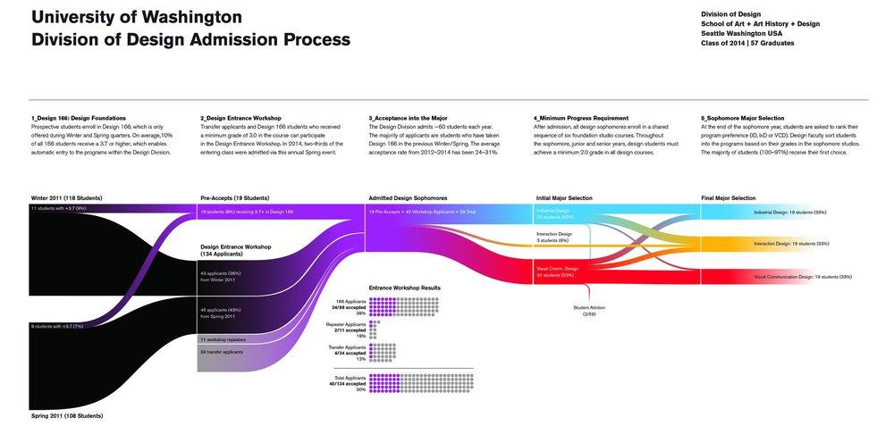 UW_DesignSelection_Tabloid-02.jpg