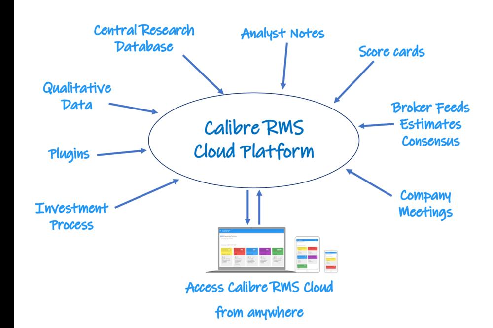 Calibre Cloud