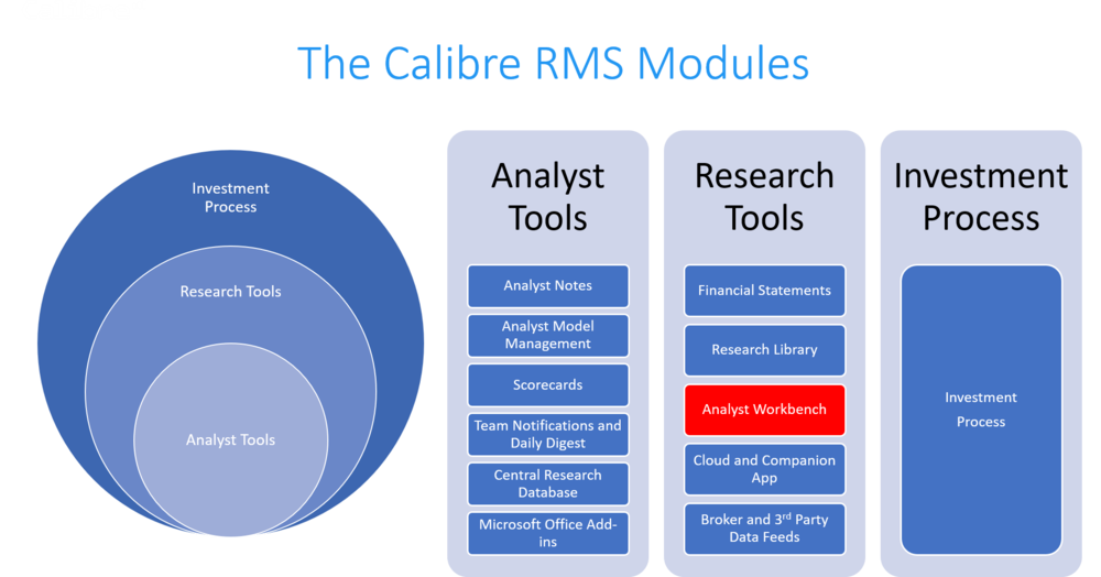 CRMS Modules.png