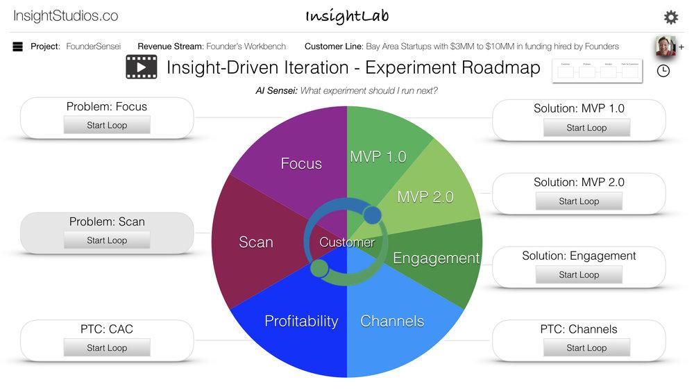 InsightLab Validation Wheel.001.jpeg