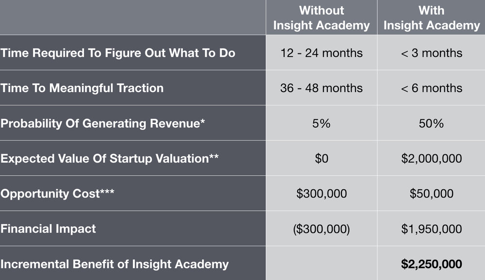Insight Academy Financial Impact.001.jpeg