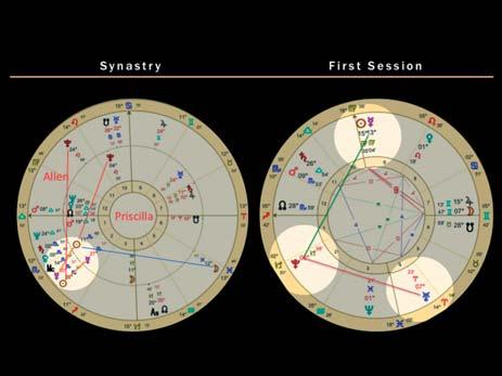 Chart 3 (left)& 4 (right)