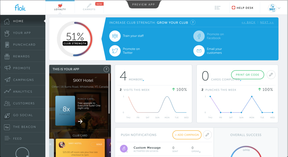 Admin Dashboard for Flok