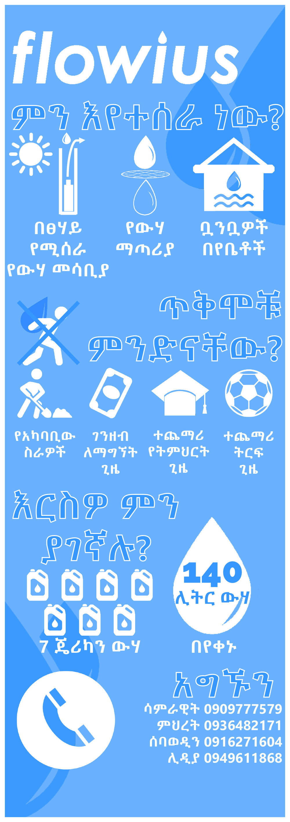 community-facts-amharic single.jpg