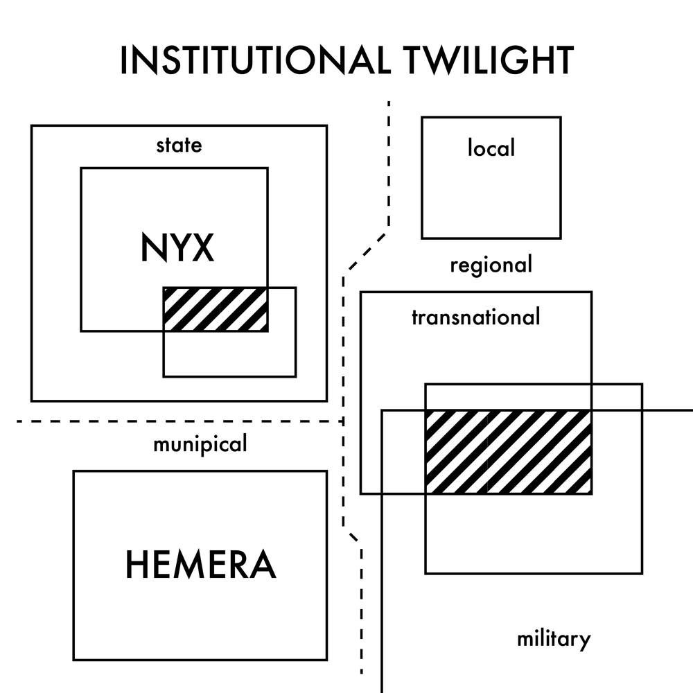 "Avenir Institute, ""Institutional Twilight"", 2017"