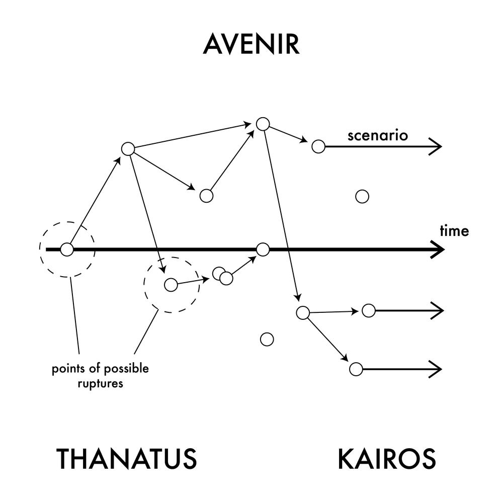 """Avenir Institute, """"Avenir"""", 2017"""