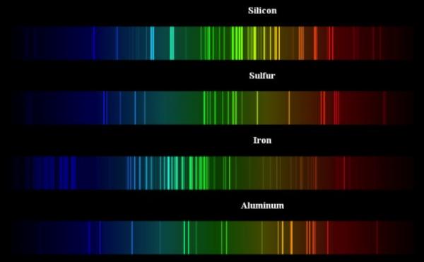 Via:http://edu-observatory.org/olli/tobbc/emission_lines.gif