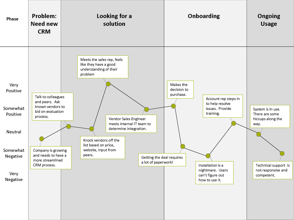 b2bcustomerjourneymapping_Page_20.png