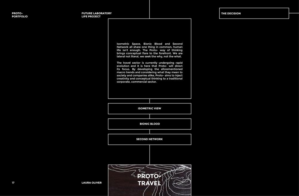 Nascimento,+Isabel+-+PROTO-+Portfolio+Stage+1+and+218.jpg