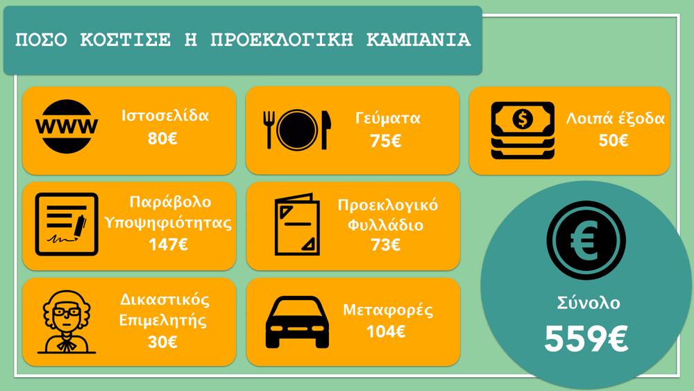 infographic-sfakianakis-aris.jpg